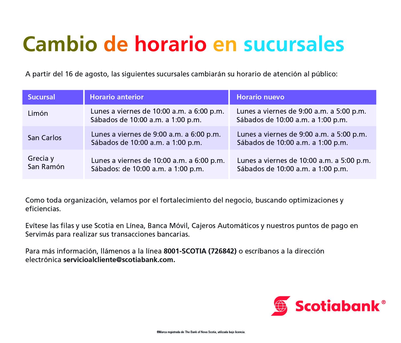 Banca personal for Localizador de sucursales