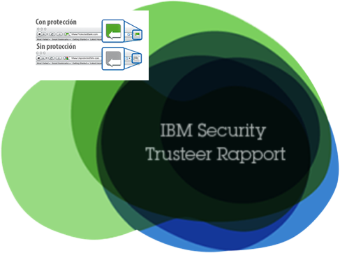 ibm security trusteer rapport scotiabank
