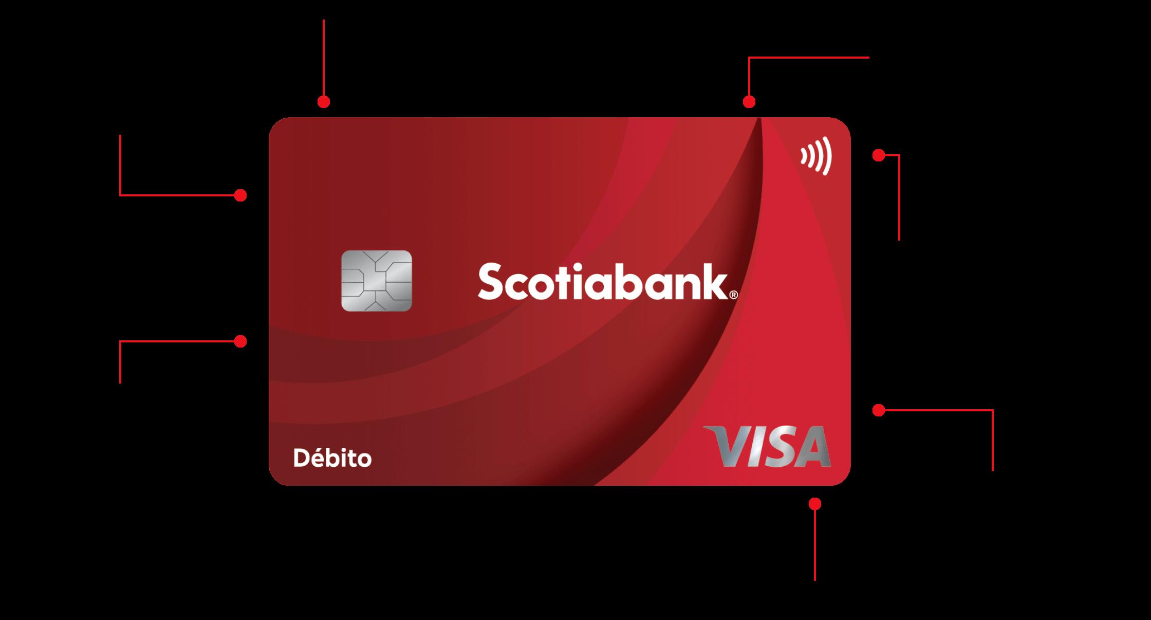Beneficios tarjeta debido Scotiabank