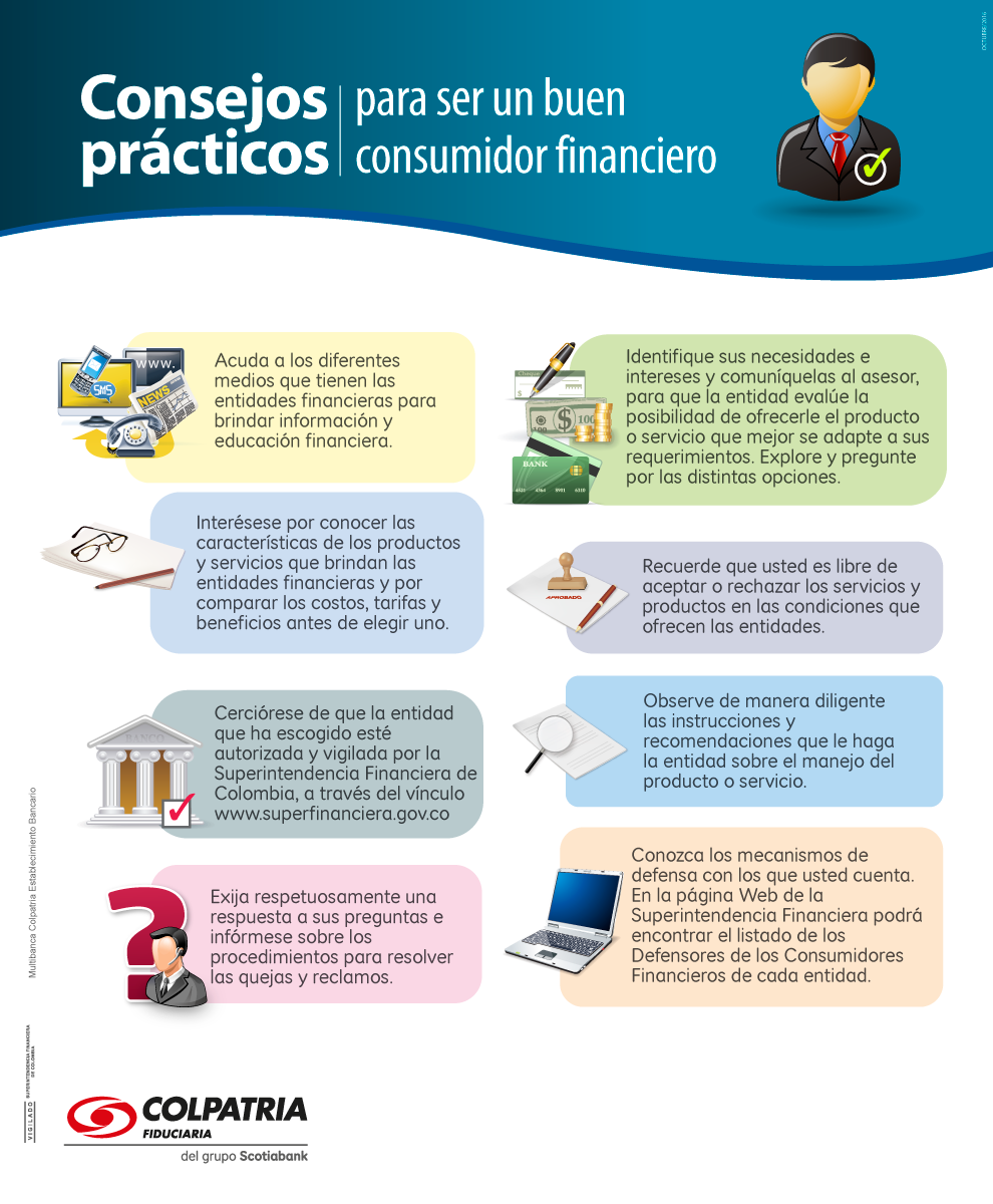 consumidor financiero