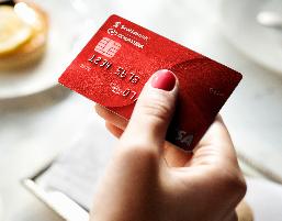 Tarjetas de crédito: compras internacionales